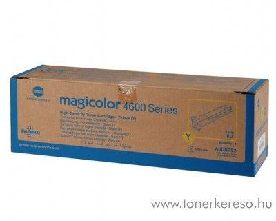 Konica Minolta MagiColor 4600 eredeti yellow high toner A0DK252 Konica Minolta Magicolor 4695MF lézernyomtatóhoz